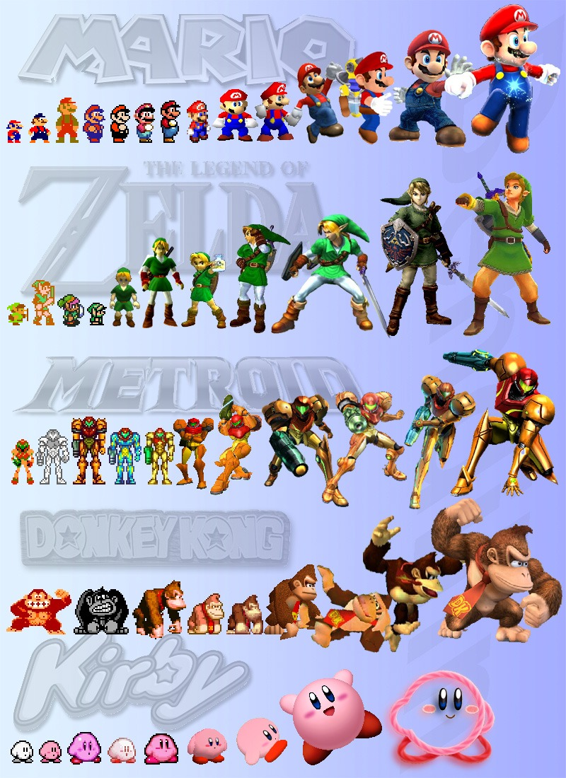 > True Evolution of Video Game Characters - Photo posted in BX GameSpot | Sign in and leave a comment below!