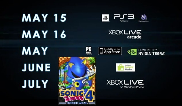 Sonic 4: Episode II Boasts New, Bonus Content...but Leaves Nintendo Out to Dry?