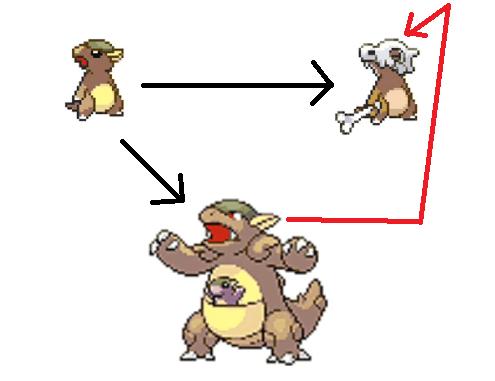 Cubone unmasked. what is it? - Pokémon SoulSilver Version ...